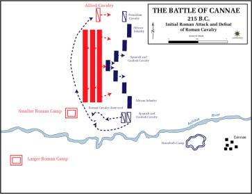 battle-of-cannae-2